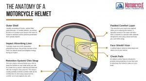 helm motor - 1